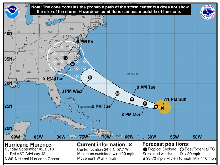 Map from the National Hurricane Centre on Monday morning (BST) 10/09/18 of path of Hurricane Florence. Times in AST - Atlantic Standard Time (-5hrs)