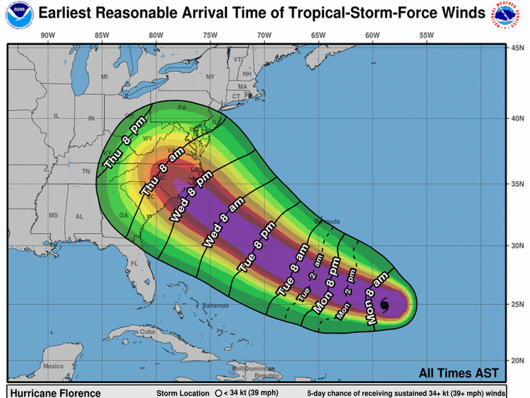 Hurricane Florence predicted wind speeds