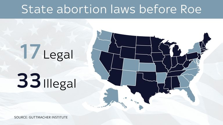 A graphic showing the states in which abortion was legal and illegal before Roe v Wade
