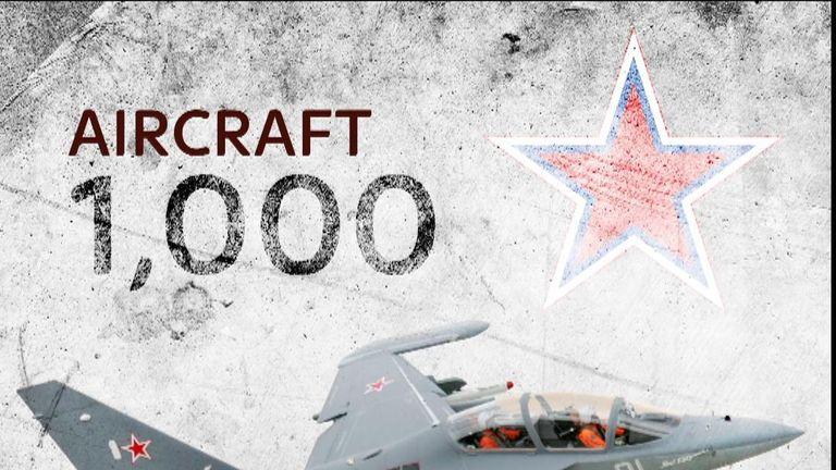 RUSSIA WAR GAMES GFX