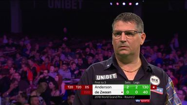 Anderson's 130 checkout to win