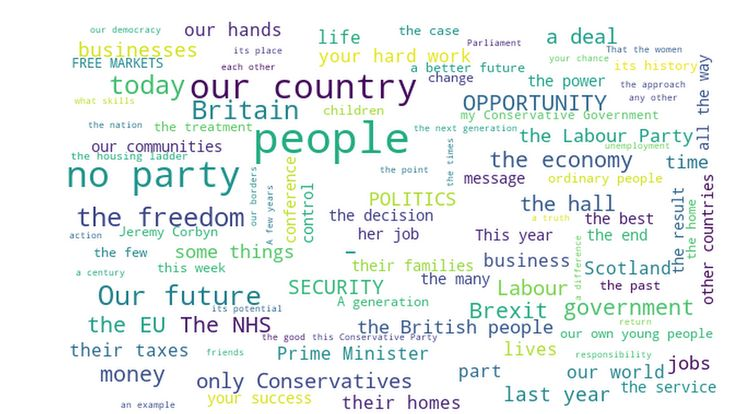Theresa May's 2017 and 2018 conference speeches