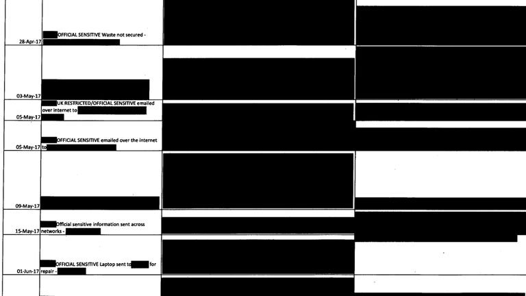 Sky News obtained heavily redacted incident reports from the MoD