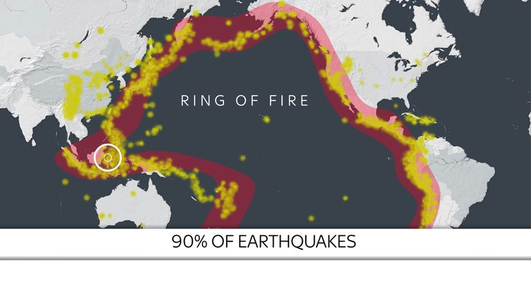 The ring of fire has 90% of the world's earthquakes