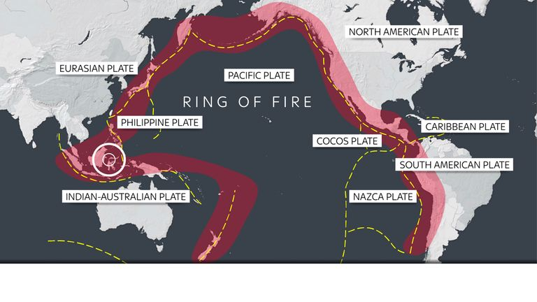 Indonesia is at the meeting point of several tectonic plates