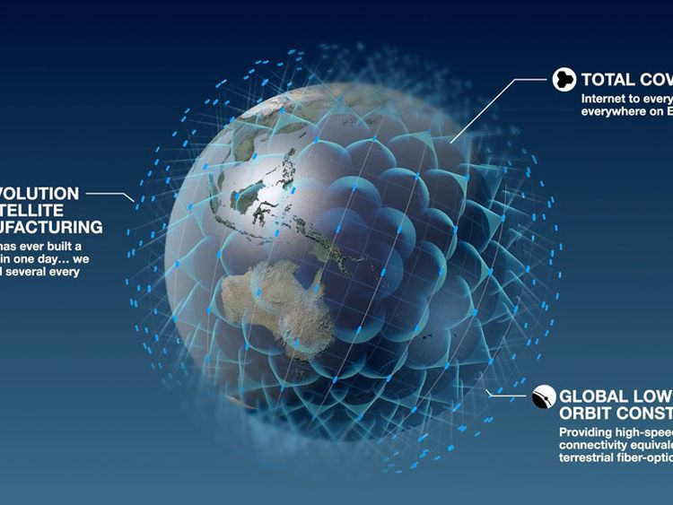 A promotional image for OneWeb's satellite constellation