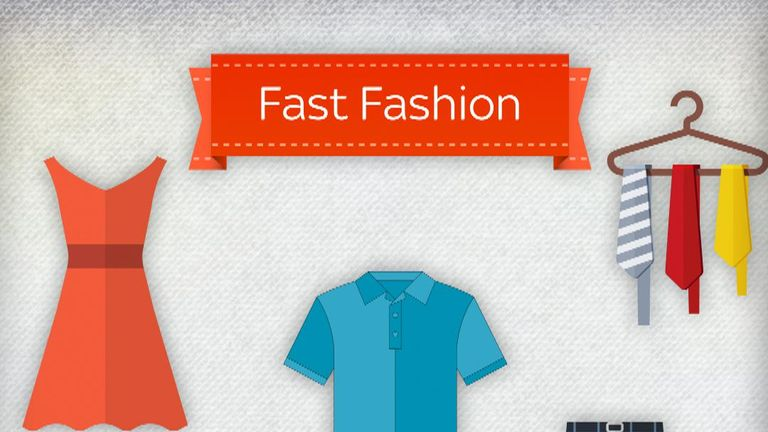 What is the environmental impact of fast fashion?