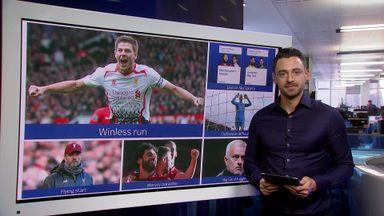 Liverpool vs Man Utd essential stats