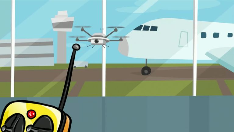 The law forbids the use of drones at airports