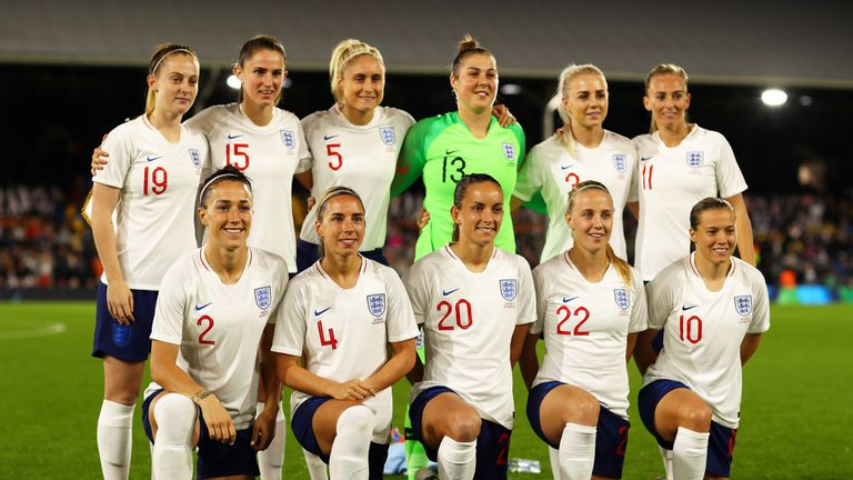England's women's football team are tipped to reach the semi-finals of the world cup