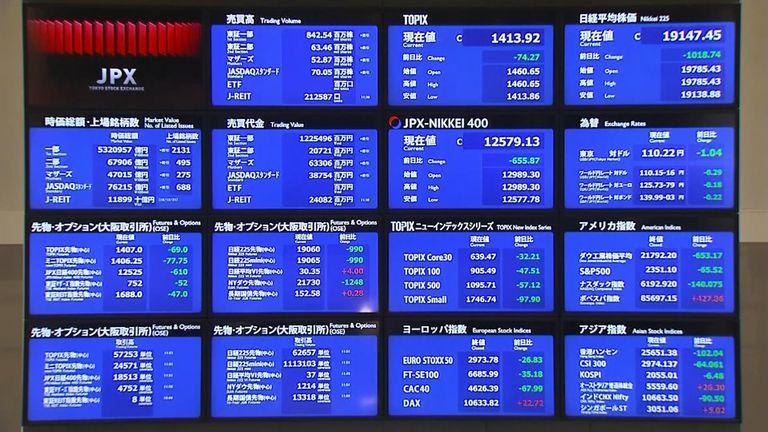 Volatility in Japan followed big falls on Wall Street