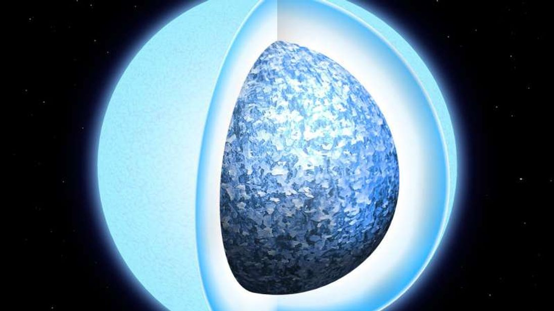 White dwarf stars observed slowly crystallising and turning into solid spheres