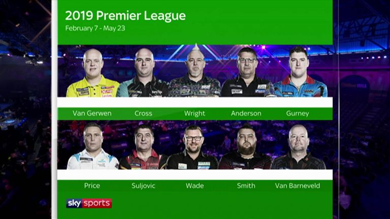 PDC Chairman Barry Hearn reveals the players who will be competing in the 2019 Premier League