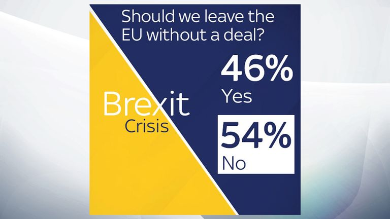 Should we leave the EU without a deal?