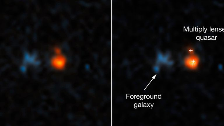 The image of the quasar has been magnified and split into three images by the effects of the gravitational field of a foreground galaxy