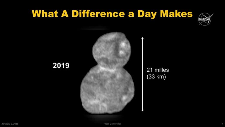 The first high-definition picture of Ultima Thule