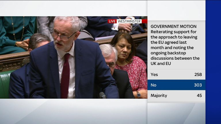 Jeremy Corbyn called on the PM to turn up to the dispatch box