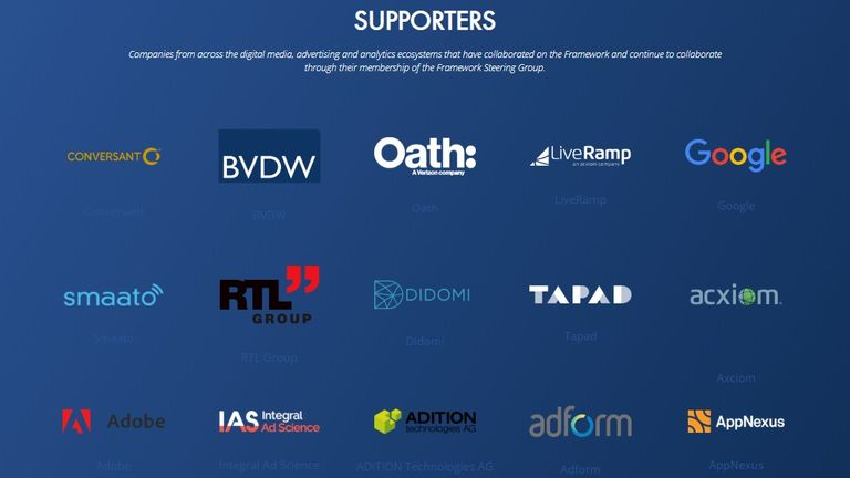 Supporters listed on the IAB site