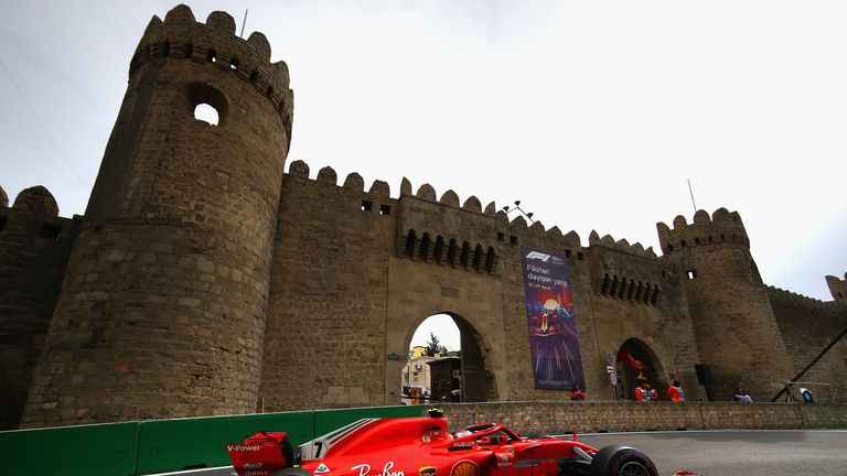 Azerbaijan renews F1 contract through 2023