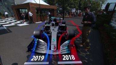 Karun's 2018 v 2019 explainer