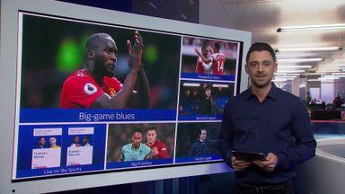 Arsenal v Man Utd essential stats