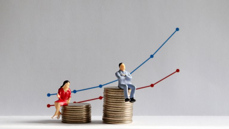 Women are unpaid for two months because of the gender pay gap, according to the TUC