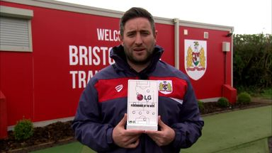 Bristol City win Performance of the Week