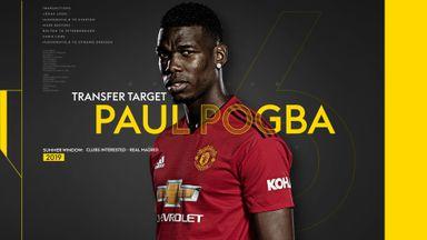 Transfer Target: Paul Pogba