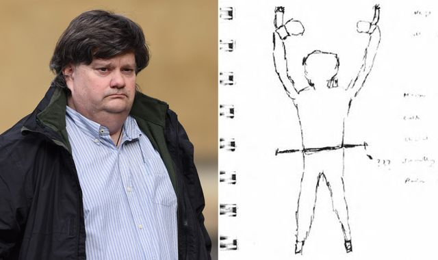 'Lying' Carl Beech fed police 'extraordinary tale' of VIP Westminster paedophile ring