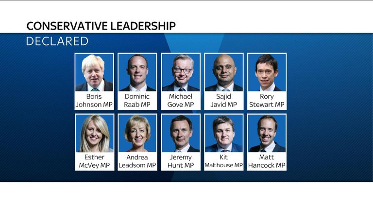 Which candidates for Tory leadership favour no-deal Brexit?