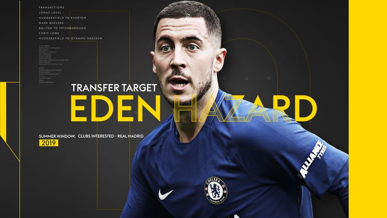 We take a look at some of Eden Hazard's best Premier League goals this season amid speculation he could be set to leave Stamford Bridge