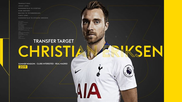 Following reports Christian Eriksen is looking for a new challenge, we take a look at some of his best bits from this season in the Premier League