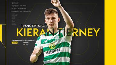 Transfer Target: Kieran Tierney