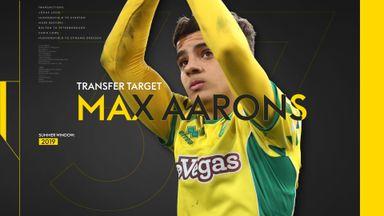 Transfer Target: Max Aarons