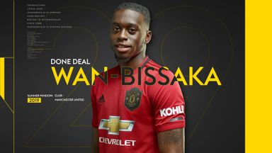 Best of Aaron Wan-Bissaka
