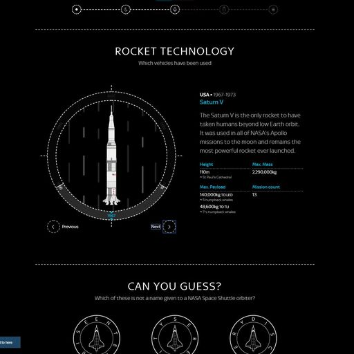 The rockets, spacesuits and astronauts involved in space exploration