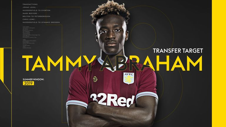 After helping Aston Villa return to the Premier League, Chelsea's Tammy Abraham has been linked with a move away and here is why