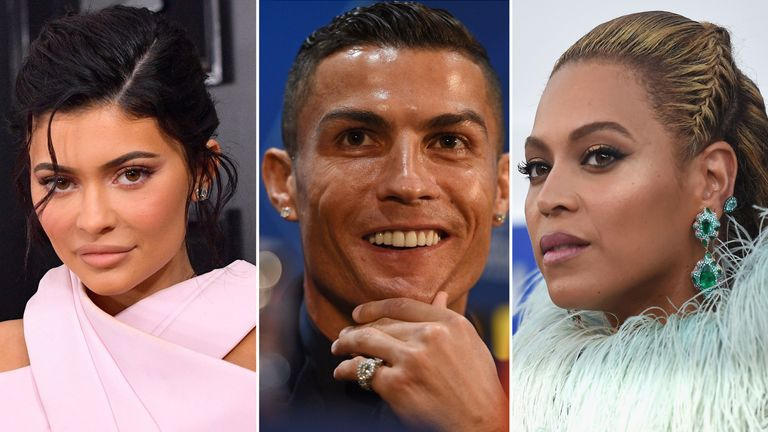 Kylie Jenner, Cristiano Ronaldo and Beyonce all top this year's list of highest earners on Instagram