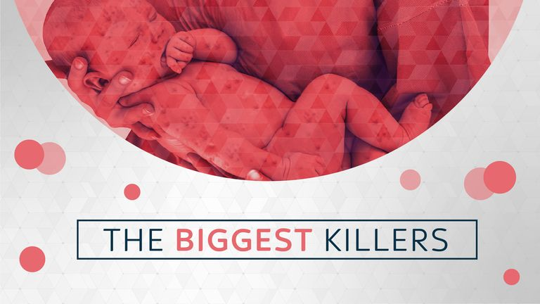 The biggest killer - The state of vaccination