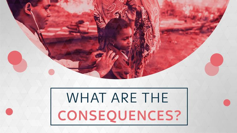 What are the consequences? - The state of vaccination