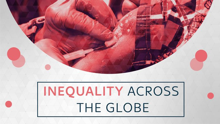 Inequality across the globe - The state of vaccination