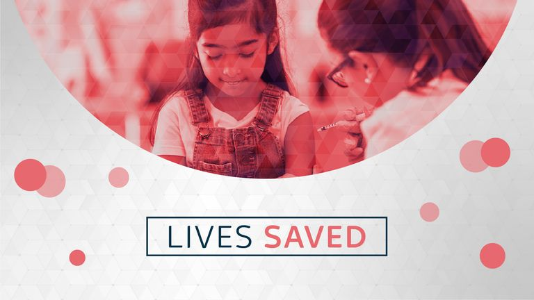 Lives saved - The state of vaccination