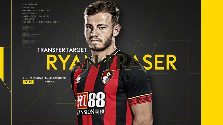 Ryan Fraser is being linked with a move away from Bournemouth this summer - here's his best Premier League goals for the Cherries