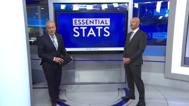 Premier League: Essential stats