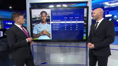 Premier League Essential Stats