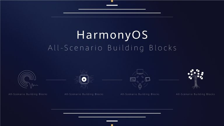 Huawei has launched its new HarmonyOS
