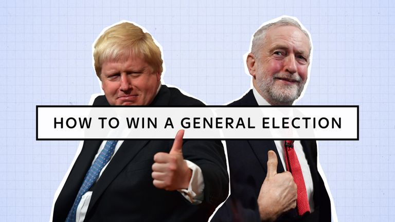 Sky's Lewis Goodall explains how to win an election.
