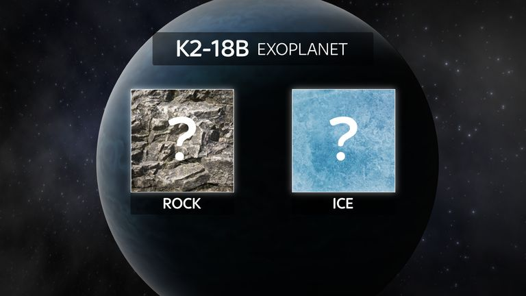 K2-18B is said to have habitable temperatures but things like ice and rock are on the planet is unclear