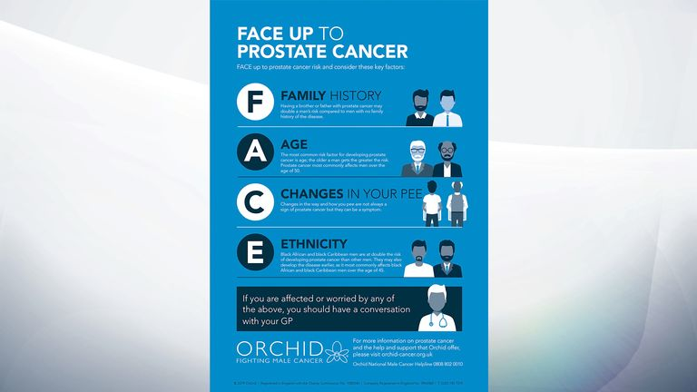 Orchid has issued the following advice to help people 'FACE up to prostate cancer'