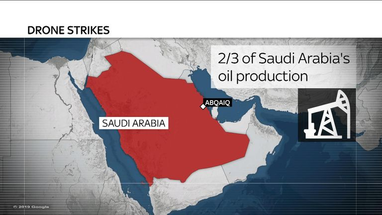 Drone attack on oil production